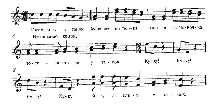 ноти Весняночка - слова і музика Б. Гірського
