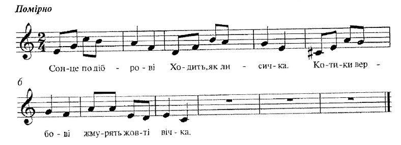 ноти Котики вербові. слова А.Камінчука, музика М.Ведмедері
